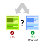 introduction to A/B testing