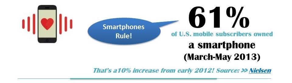 Smartphones rule